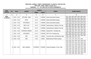 rencana jadwal tampil peserta mtq xxv jatim 2013 di surabaya.pdf