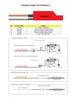 DESKRIPSI KABEL CDI PRODRAG 2.pdf