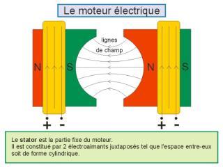 Moteur électrique.pps