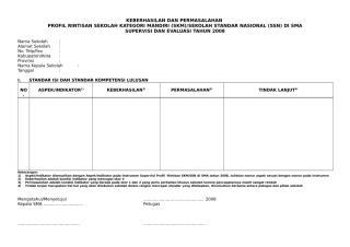 6b. Keberhslan dan Permaslhan Profil SKM-SSN, 270208 (Isi)-Final.doc