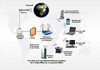 wireless network