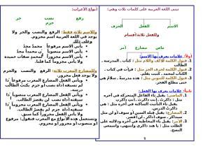 قواعد العربية.doc