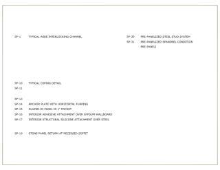 SPI Details.pdf