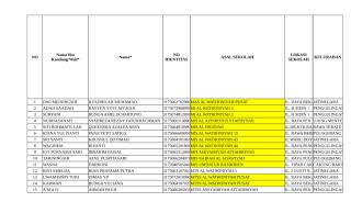 Verifikasi Tahap II Tahun 2015.xlsx