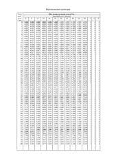 Вертикальные проекции.doc