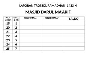 tromol ramadhan 1433.docx